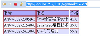 JSTL标签出错:c:forEach var=book items=${requestScope.books} varStatus=status
