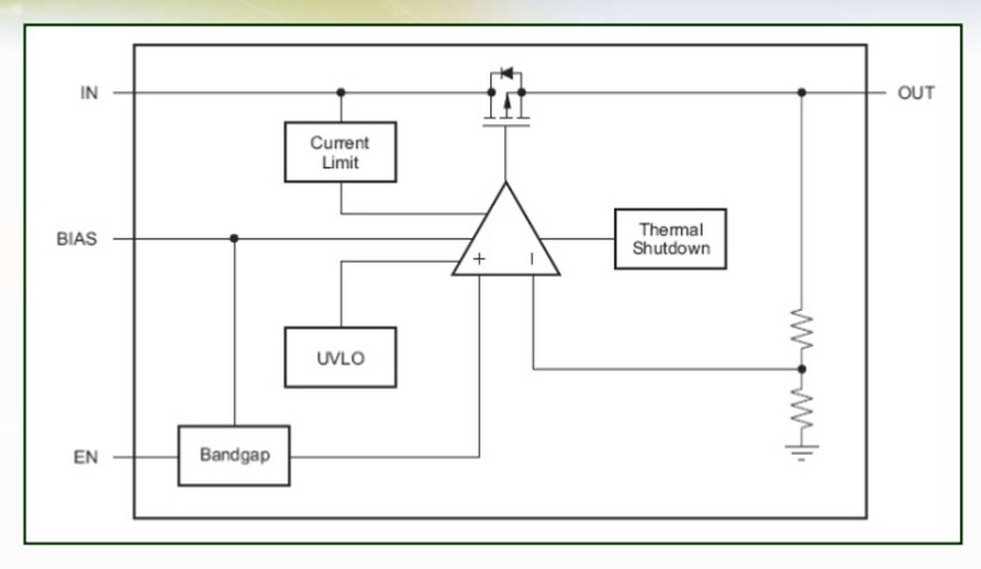 OpAmp Voltage Follower/Regulator - ImProgrammer - 博客园