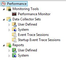 Performance Monitor1:开始性能监控