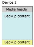 WaitType:PARALLEL_BACKUP_QUEUE