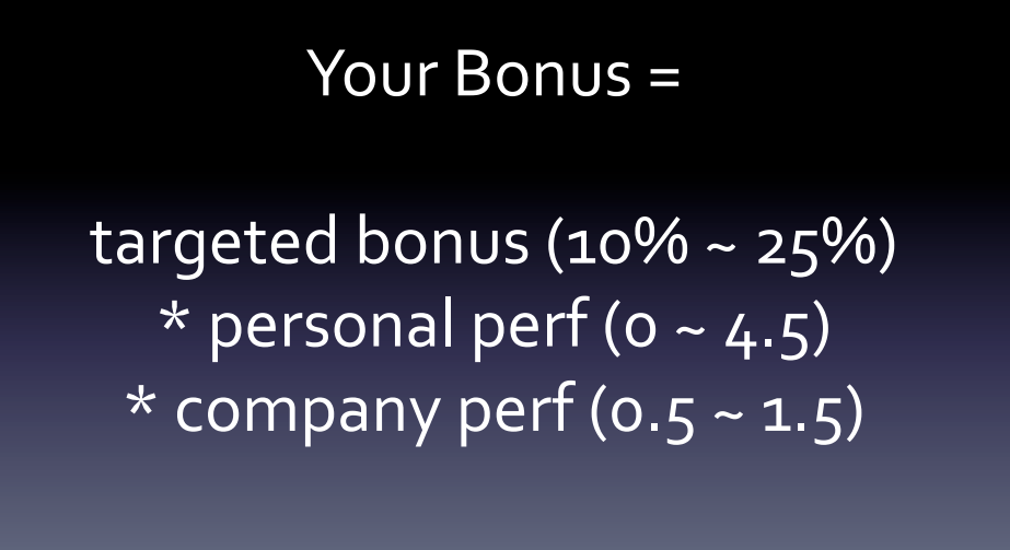 your bonus.png